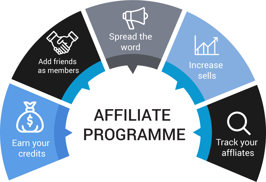 WhiteBitcoin Affiliate Program
